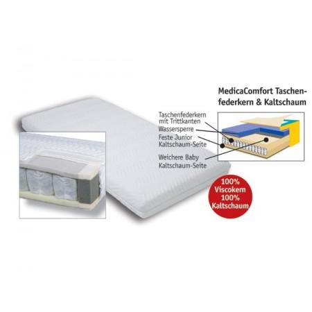 Medica Comfort Pocket matras