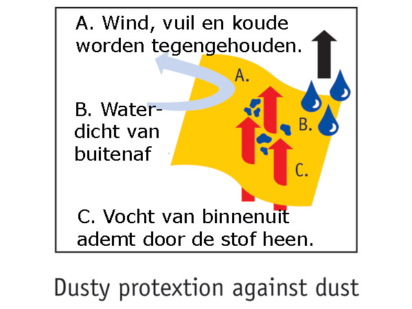 dusty protexion